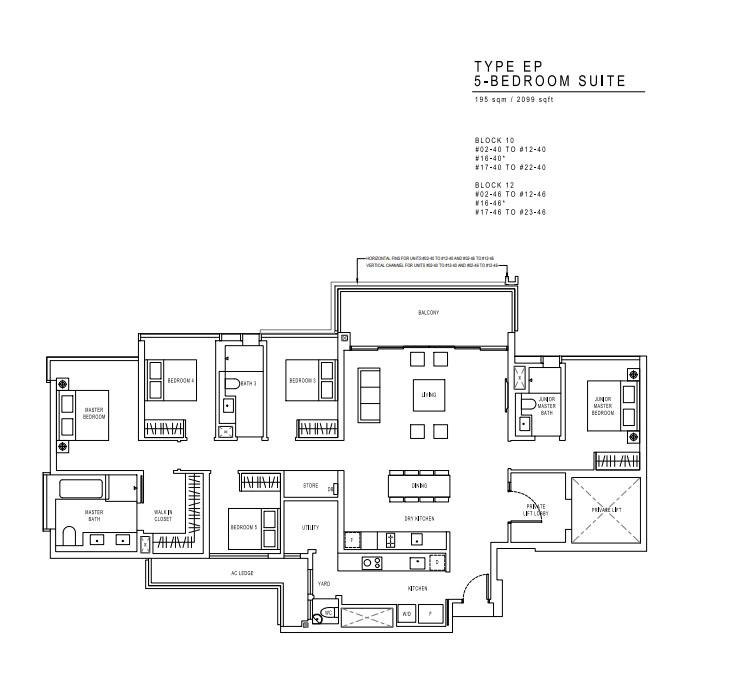 Jadescape Shunfu Condo Floor Plans And Units Mix